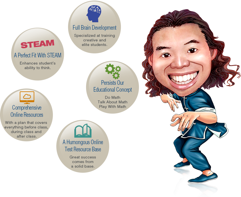 """Steam Math"" is a set of courses that meets the idea of STEAM, involving core mathematics literacy, enhances and focuses on maker teaching of math for elementary school students, which helps boost their creativity. By combining of our curriculum concepts, teaching materials, methods, relative softwares , online courses and professional websites we have a perfect creative course suitable for elementary school students."